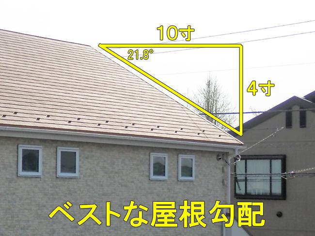 屋根の勾配
