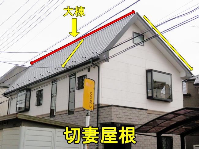 切妻屋根の特徴