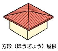 イラスト:方形屋根