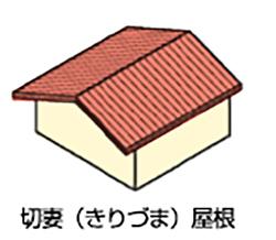 切妻屋根1