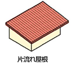 イラスト:片流れ屋根