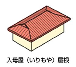 イラスト:入母屋屋根