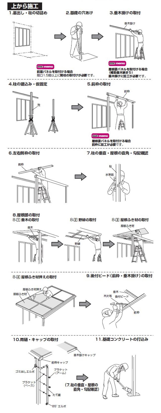 テラス屋根DIY施工方法