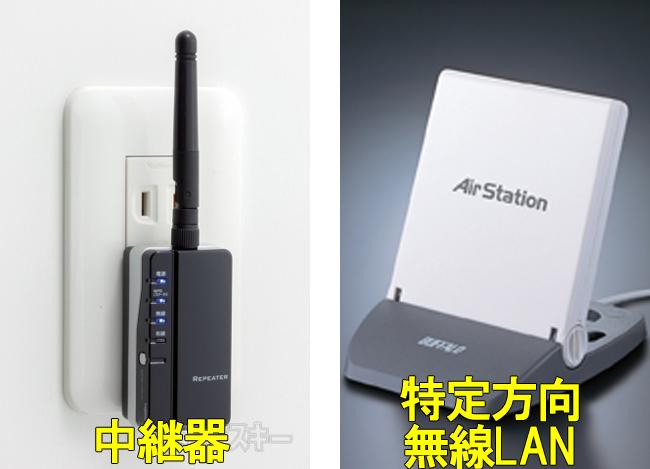 中継器・特定方向無線LAN