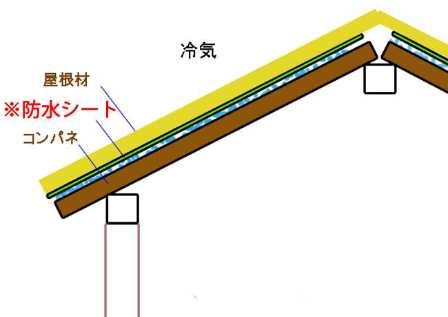 屋根防水構造