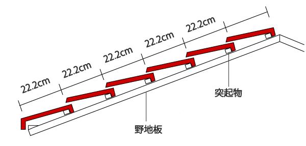 和瓦の納まり図2